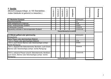 2. Sanitär (Berechnungsgrundlage: Je 100 Standplätze ... - BVCD