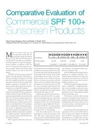Comparative Evaluation of Commercial SPF 100+ Sunscreen Products