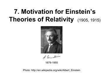 7. Motivation for Einstein's Theories of Relativity (1905, 1915)