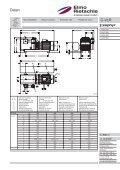 Daten C-VLR - Elmo Rietschle - Page 3