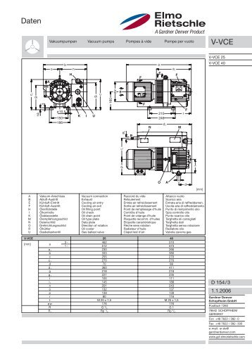 Daten V-VCE - Elmo Rietschle