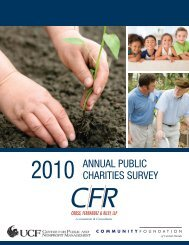 AnnuAl Public chArities survey - University of Central Florida