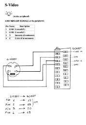Come costruirsi un cavo S-video/Scart / How to ... - Lector-audio.com