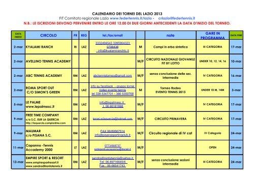 Infotennis Calendario Tornei.Calendario Dei Tornei Del