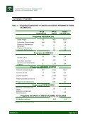 Acceso la Memoria 2011 (pdf tamaño 822 KB) - Fundación ... - Page 7