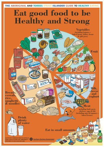 Aboriginal Guide to Healthy Eating - Good For Kids