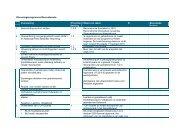 Uitvoeringsprogramma Recreatienota - Gemeente Rijssen-Holten