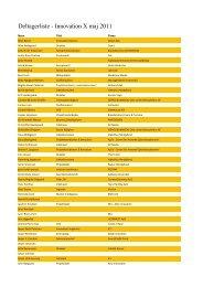 Deltagerliste - Innovation X maj 2011