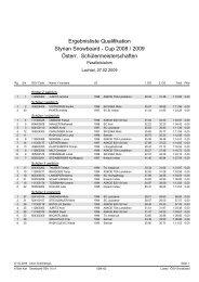 Ergebnisliste Qualifikation Styrian Snowboard ... - ASKÖ Landskron