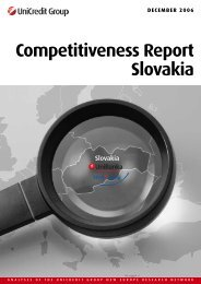 Competitiveness Report Slovakia