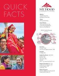 2012 MHCC Fact Sheet
