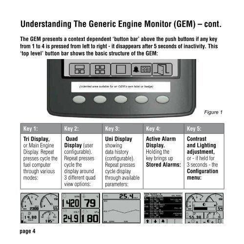 GEM Manual