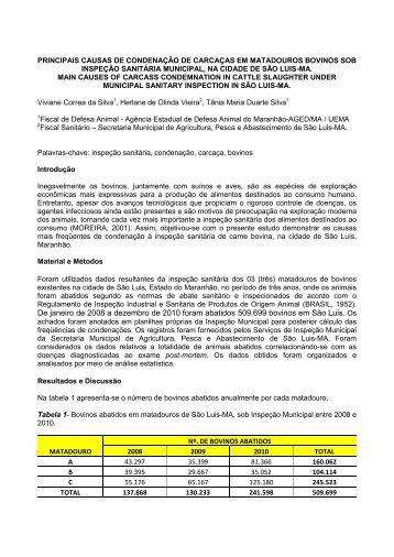 Viviane Correa da Silva PRINCIPAIS CAUSAS DE ... - SOVERGS