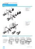 Drucktaster und Leuchtmelder - RELKO - Seite 2