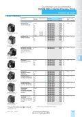 Drucktaster und Leuchtmelder - RELKO - Seite 7