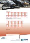 Doorrijdbeveiliging - Hop Hekwerken - Page 4