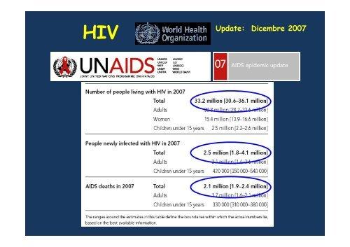 HIV-1 - Regione Campania