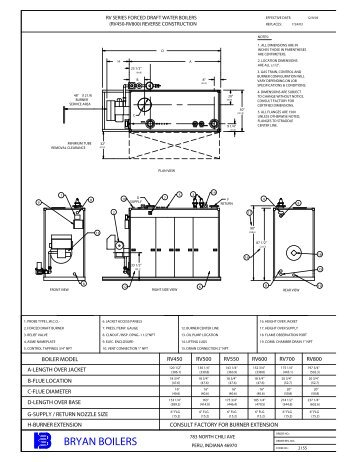 form 2018 water boiler start up and operation bryan boilers rh yumpu com Gas Boiler Diagram bryan boiler installation manual