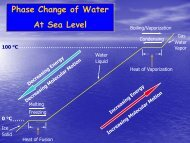 Phase Change of Water At Sea Level
