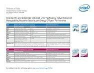 Desktop PCs And Notebooks With Intel VPro Technology ... - Intel MSP