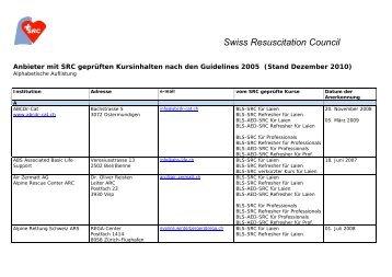 Swiss Resuscitation Council