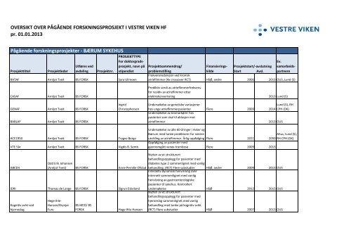 Prosjekter - Vestre Viken HF