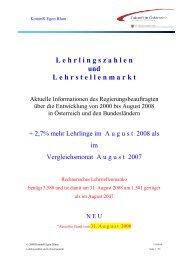 Stand 31. August 2008 - Egon Blum