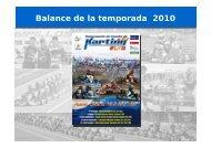 Resumen temporada 2010, calendario y objetivos 2011