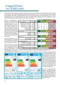 Empfehlenswerte Haushaltsgeräte 2011/2012 - Rewag - Seite 4