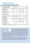 Empfehlenswerte Haushaltsgeräte 2011/2012 - Rewag - Seite 5
