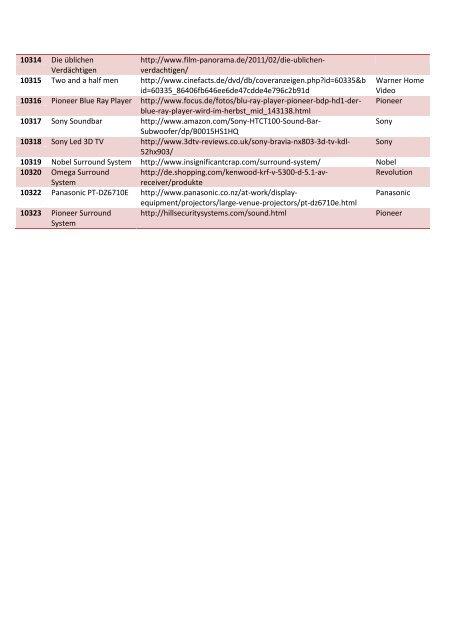 Katalog 2011 Referenzen