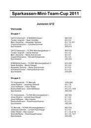 Sparkassen-Mini-Team-Cup 2011 - PMTR
