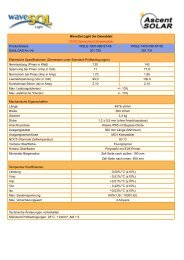 Datenblatt Ascent WaveSol 120Wp - Solarbag-Shop
