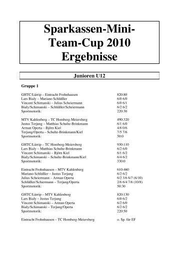 Sparkassen-Mini- Team-Cup 2010 Ergebnisse Junioren U12 - PMTR