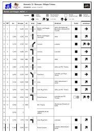 Roadbook in formato PDF - Comunità delle Giudicarie