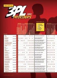 Inbound Logistics | Top 100 3PL Providers - ChemLogix