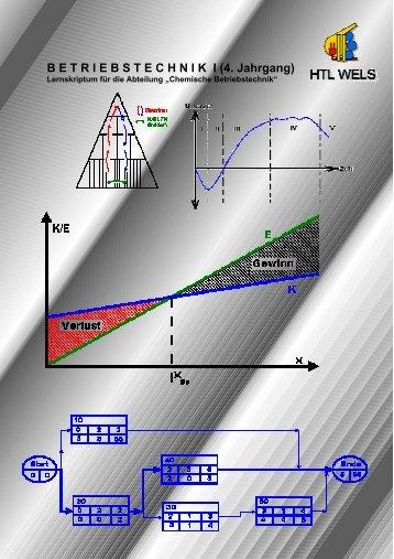 B E T R I E B S T E C H N I K  II (5 - PM+S Ziviltechniker GmbH