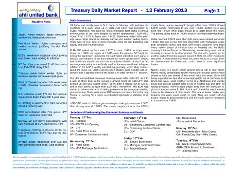 Treasury Daily Market Report - Ahli United Bank