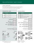 English (.pdf) - Lutron - Page 3