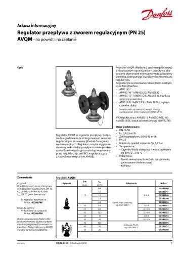 AVQM (PN 25) - Danfoss