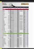 EMGO Spejle - Masi-Import - Page 2