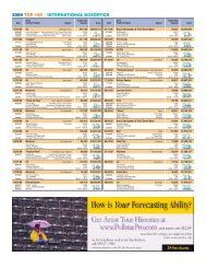 2009 TOP 100   INTERNATIONAL BOXOFFICE - PollstarPro
