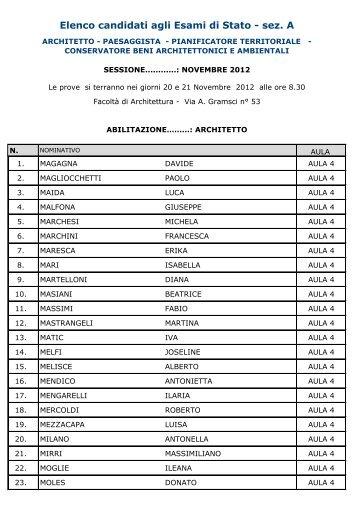 Elenco candidati agli Esami di Stato - sez. A
