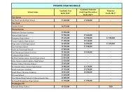 Tarifs Educatius Public et Private High School 2013 - ISPA