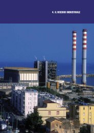 Rischio industriale - Qualità Ambientale nelle Aree Urbane e ...
