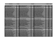 (NOMIMA CAS 4\272 TRIMESTRE 2009.XLS) - Imarpe