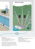 RISONIC modular Ultraschall-Laufzeit ... - Rittmeyer - Seite 3