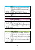 Proceedings Book / Bildiri Kitabı - Orman Fakültesi - Süleyman ... - Page 7