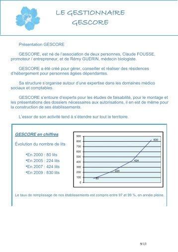 projet de bail commercial de biens immobiliers - CN2i