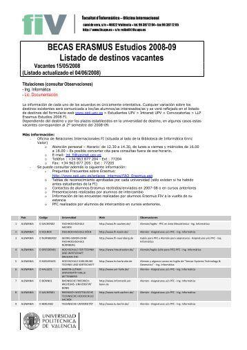 Listado destinos Erasmus 08-09 FIV - resumido - Oficina de ...